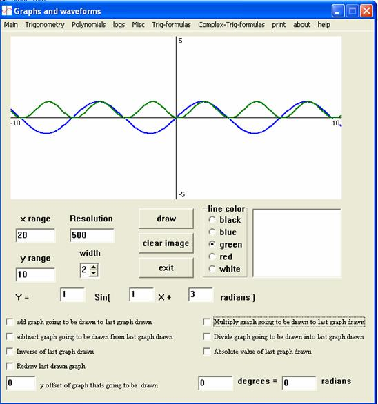 Graphs of trig functions Screen shot