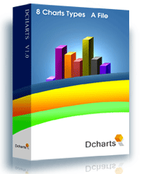 Click to view DCharts -Enterprise License screenshots
