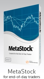 Metastock Dow Jones EOD Trading Model 1 YS Screen shot