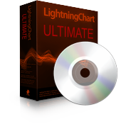 Renewal for 1 year, Arction LightningChart Ultimate, without source